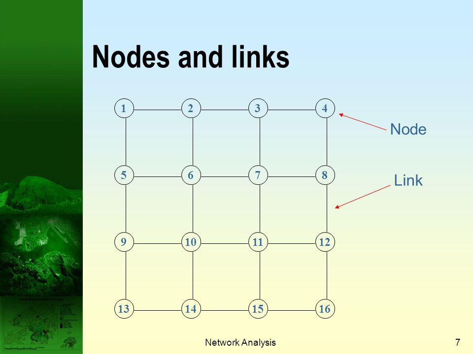 Nodes and links Node Link 1 2 3 4 5 6 7 8 9 10 11 12 13 14 15 16