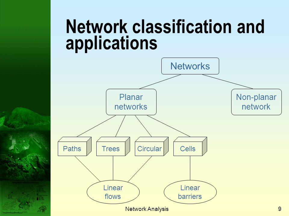 Network classification and applications