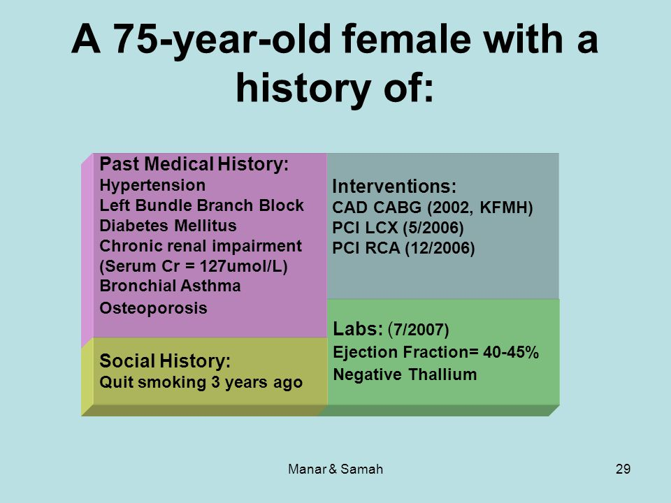 A 75-year-old female with a history of: