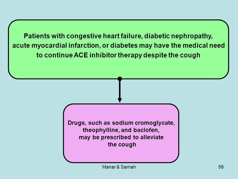 Patients with congestive heart failure, diabetic nephropathy,