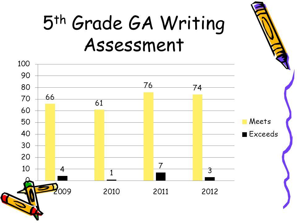 5th Grade GA Writing Assessment