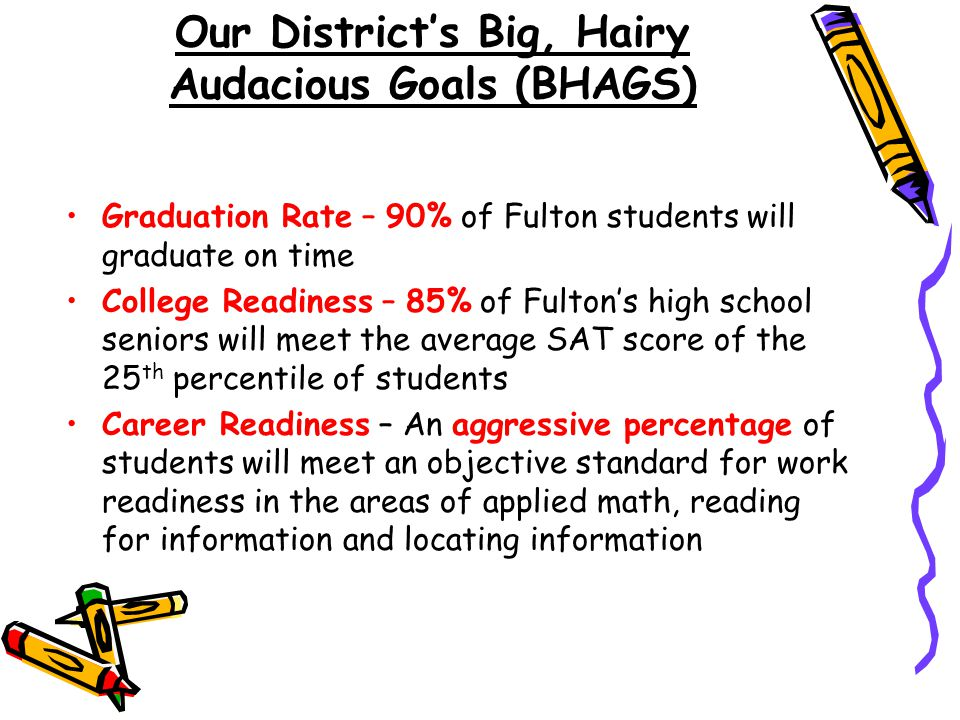 Our District's Big, Hairy Audacious Goals (BHAGS)