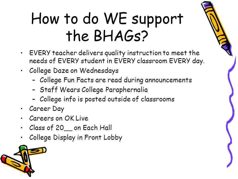 How to do WE support the BHAGs