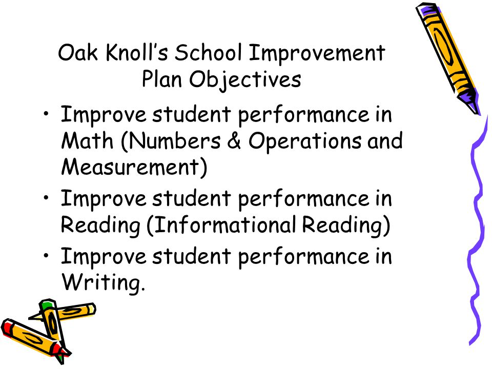 Oak Knoll's School Improvement Plan Objectives