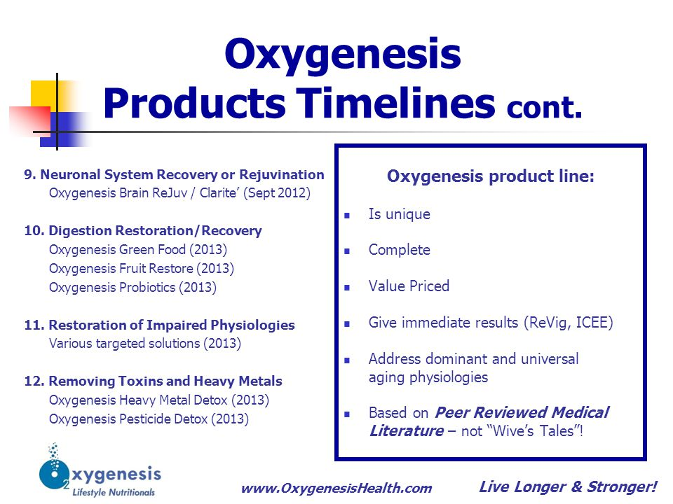 Oxygenesis Products Timelines cont.