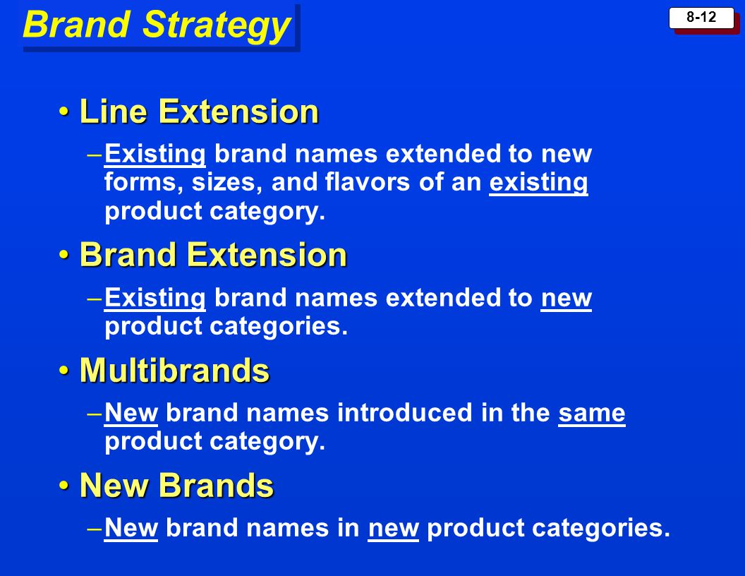Brand Strategy Line Extension Brand Extension Multibrands New Brands