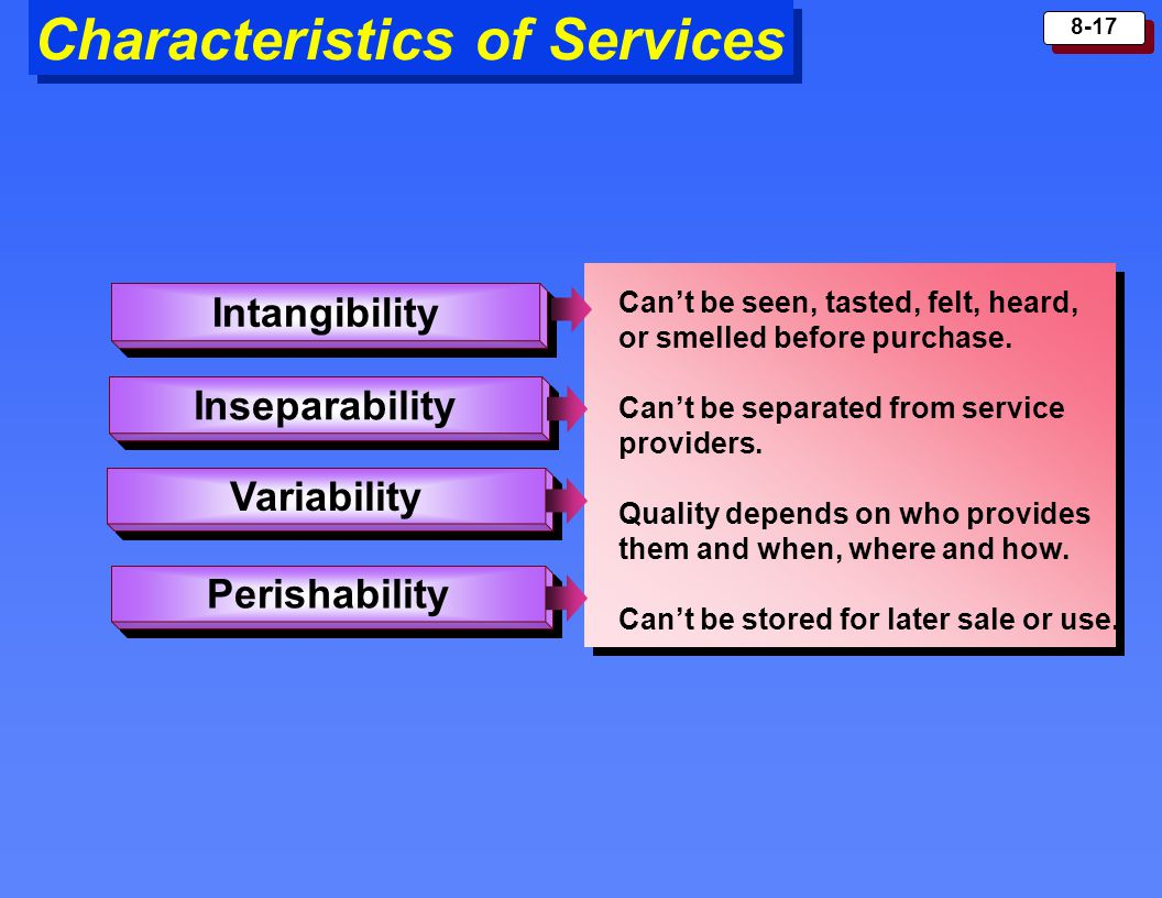 example of perishability and inseparability products services of hospitality Inseparability - topic: a characteristic of services, describing how service products tend to be produced at the heterogeneity and perishability which are.