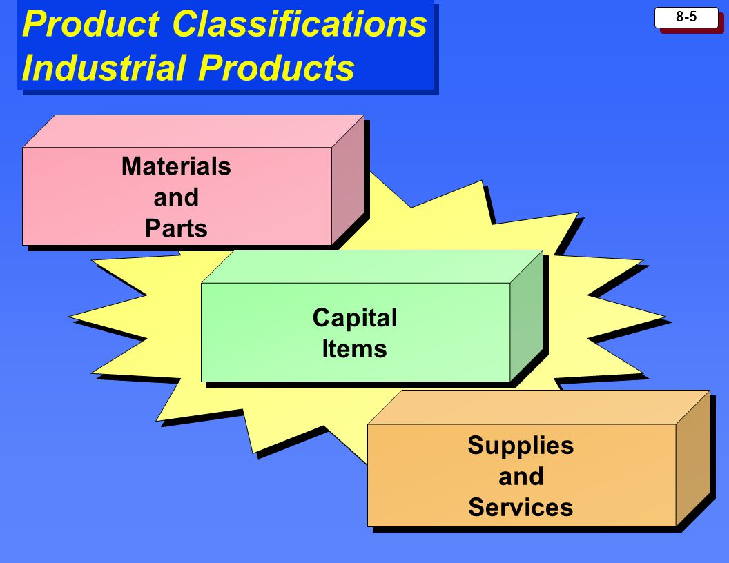 Product Classifications Industrial Products