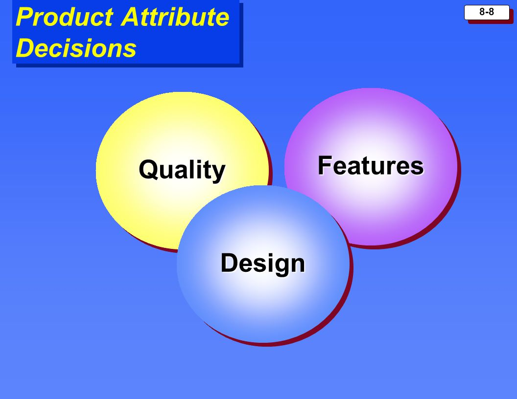 Product Attribute Decisions