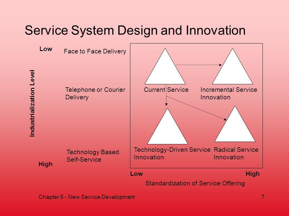 Service System Design and Innovation