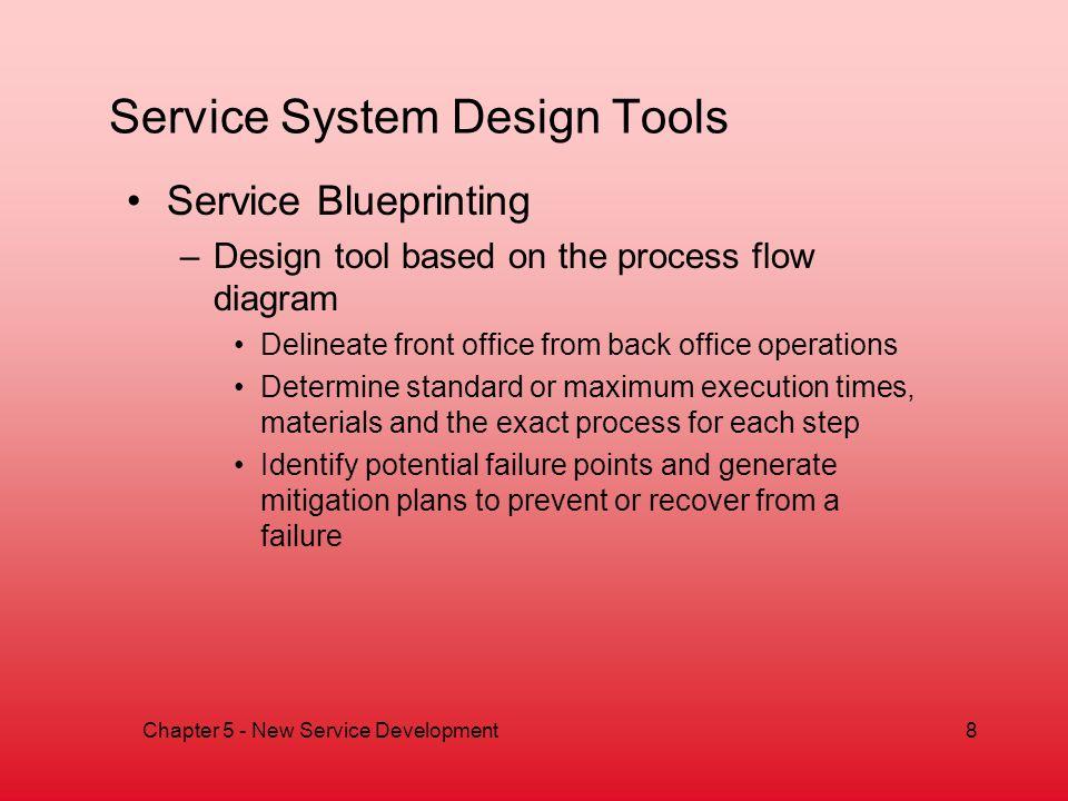 Service System Design Tools