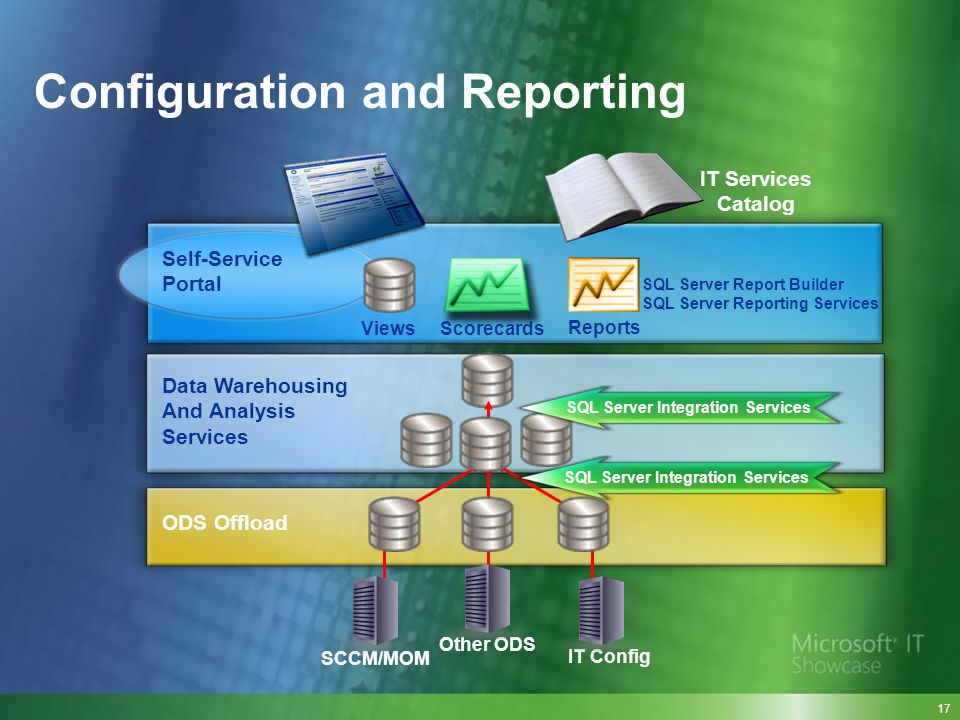 SQL Server Integration Services SQL Server Integration Services