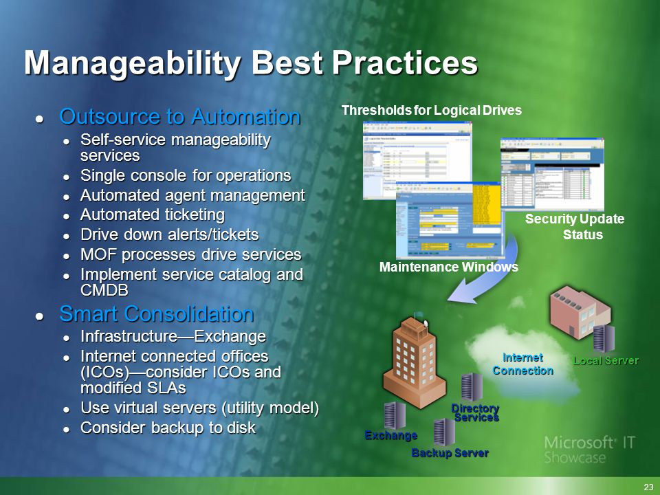 Manageability Best Practices