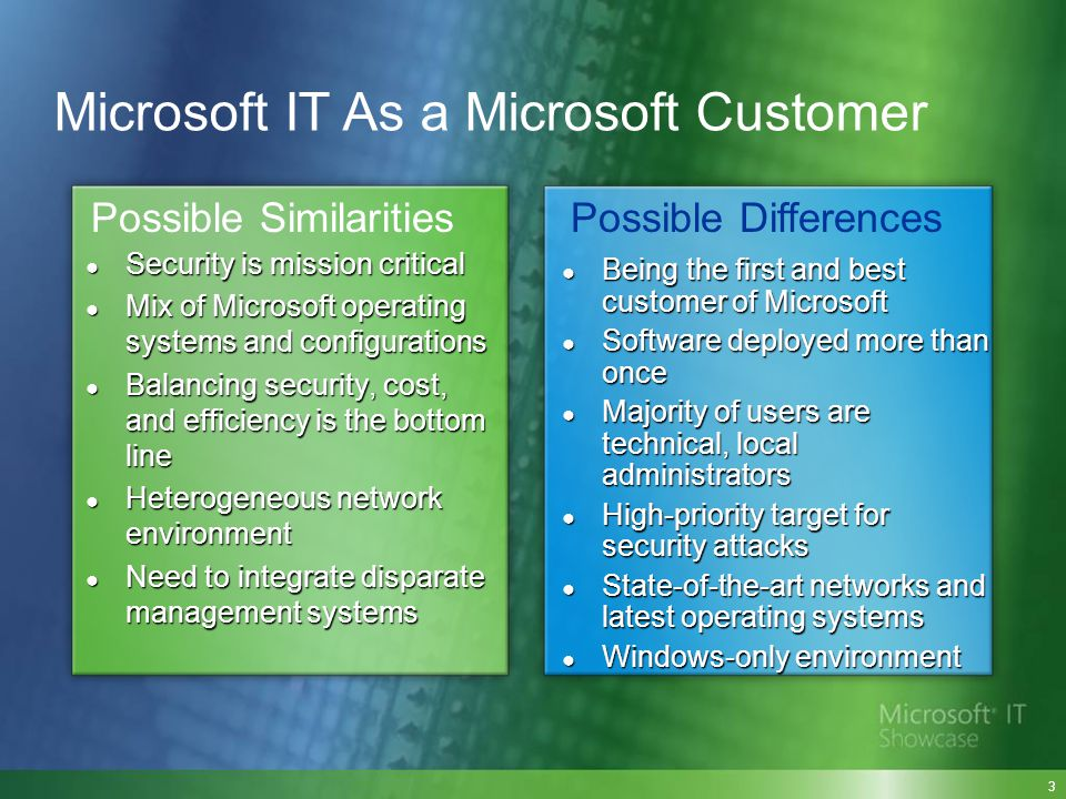 Microsoft IT As a Microsoft Customer