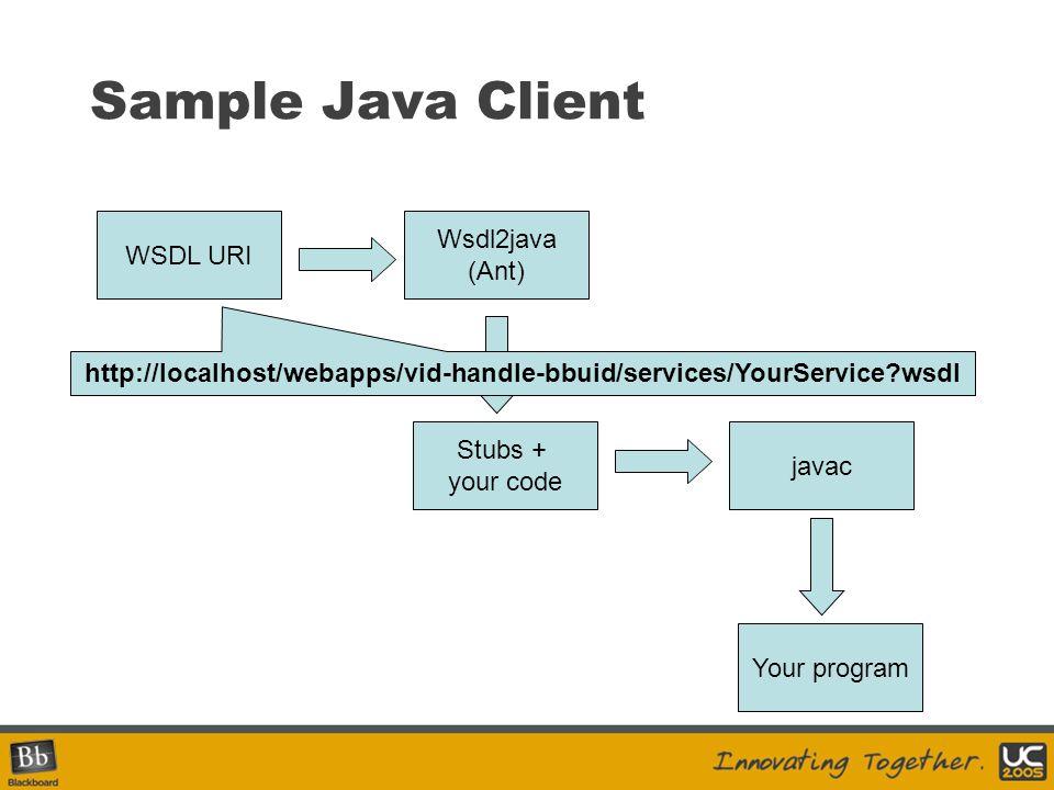 Sample Java Client Wsdl2java WSDL URI (Ant)