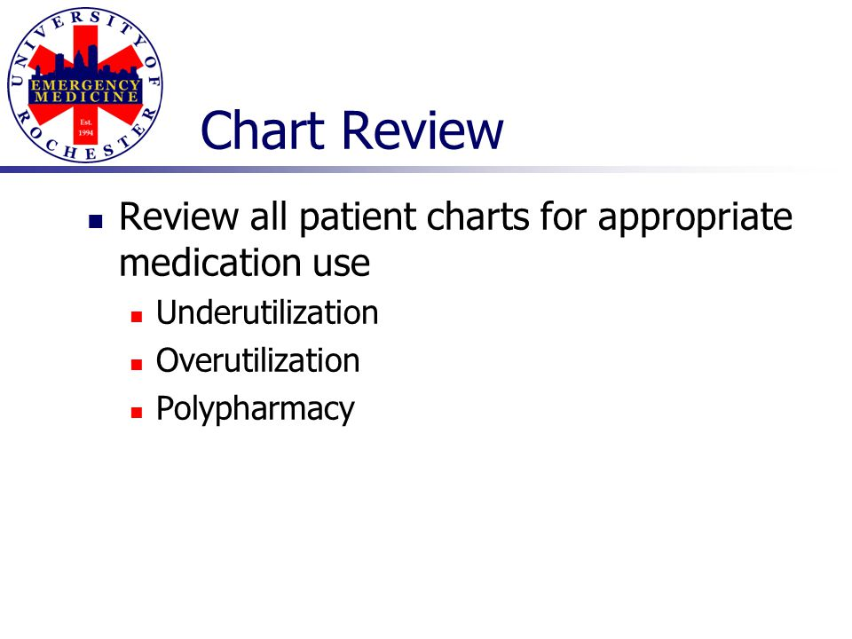 Chart Review Review all patient charts for appropriate medication use