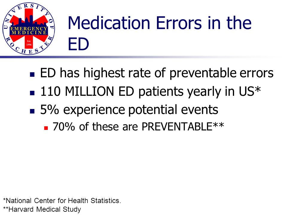 Medication Errors in the ED
