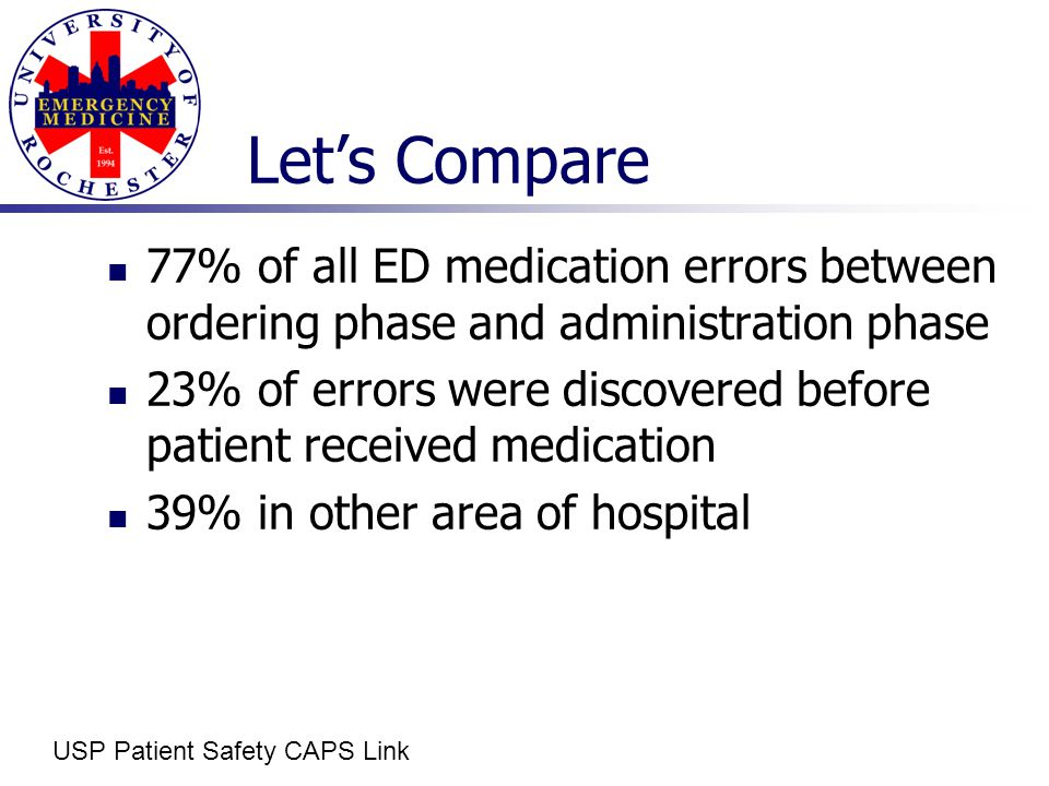 Let's Compare 77% of all ED medication errors between ordering phase and administration phase.