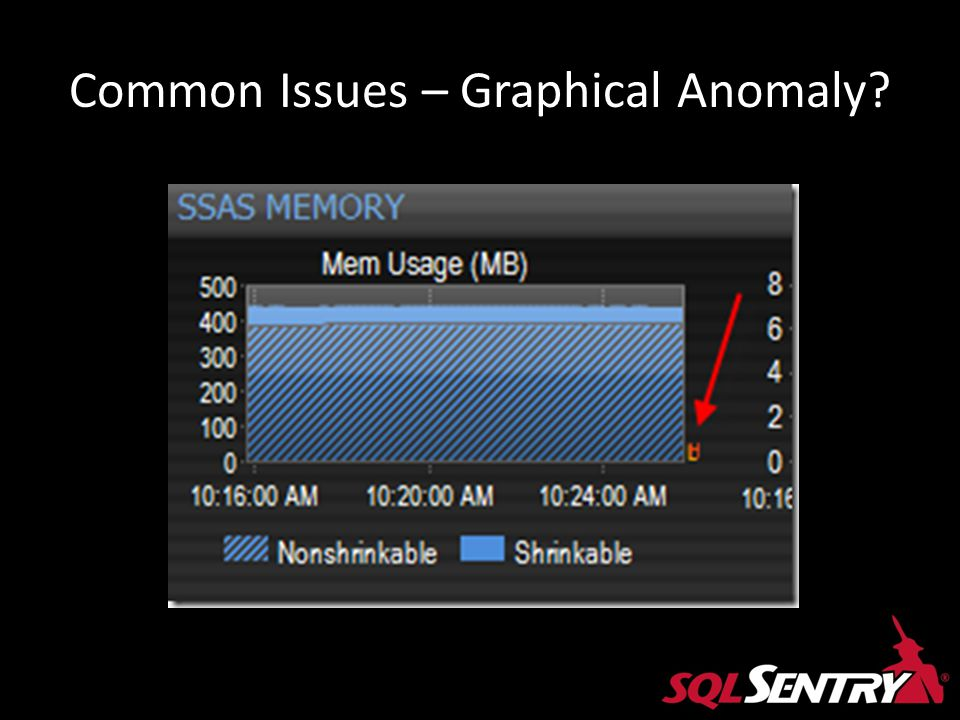 Common Issues – Graphical Anomaly