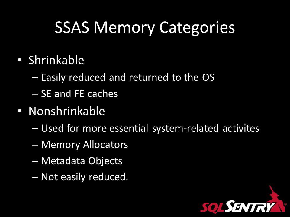 SSAS Memory Categories