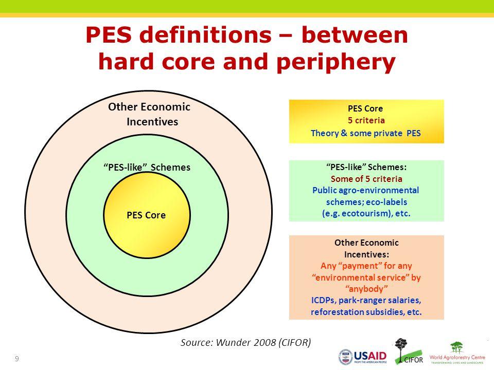 PES definitions – between hard core and periphery