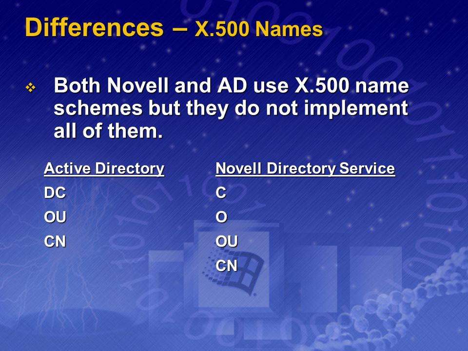 Differences – X.500 Names Both Novell and AD use X.500 name schemes but they do not implement all of them.