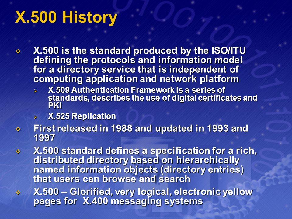 X.500 History