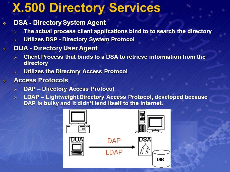X.500 Directory Services DSA - Directory System Agent