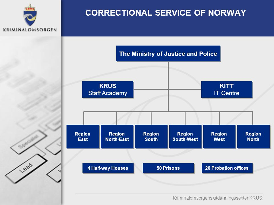 CORRECTIONAL SERVICE OF NORWAY