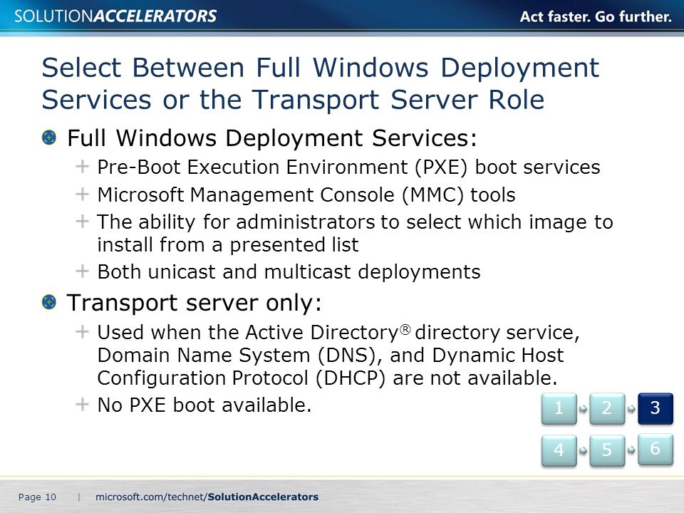 Select Between Full Windows Deployment Services or the Transport Server Role