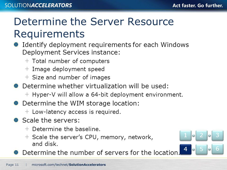 Determine the Server Resource Requirements