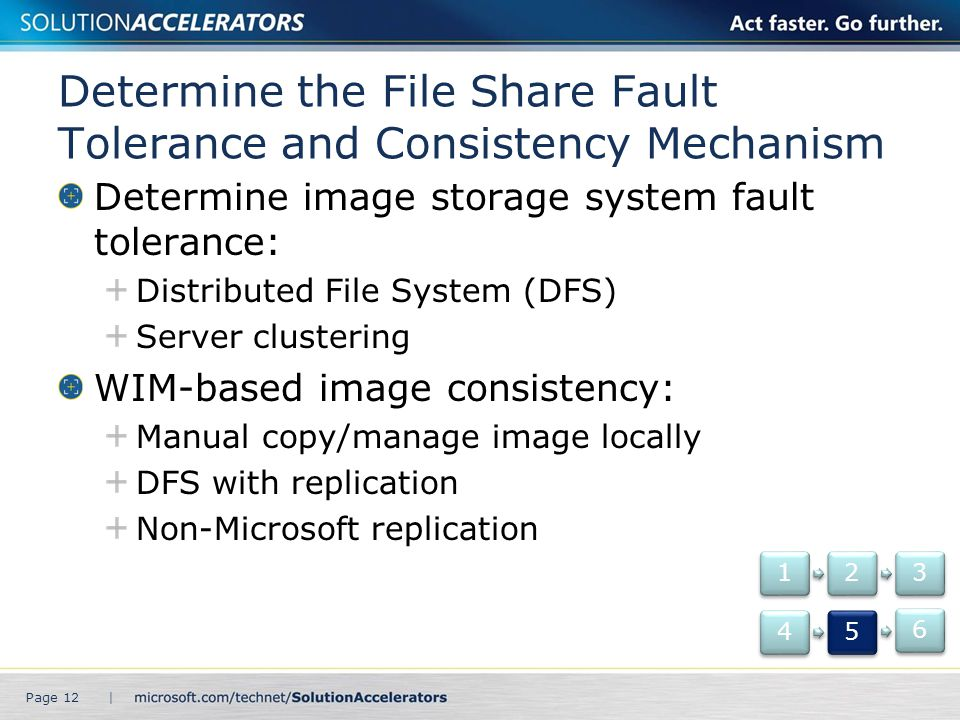 Determine the File Share Fault Tolerance and Consistency Mechanism