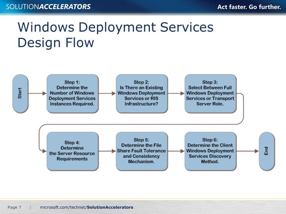 Windows Deployment Services Design Flow