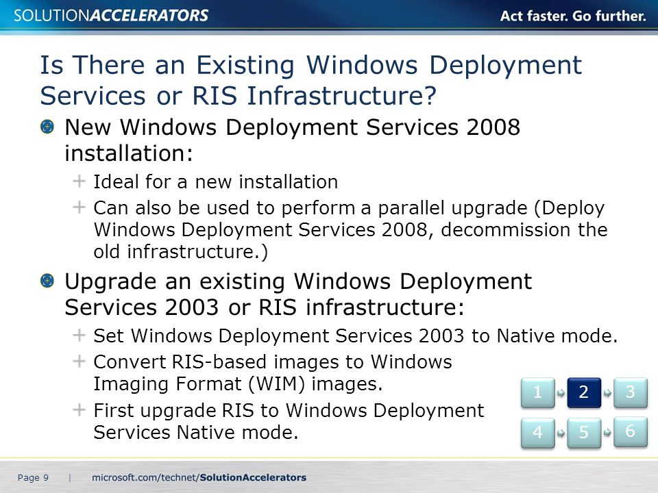 Is There an Existing Windows Deployment Services or RIS Infrastructure
