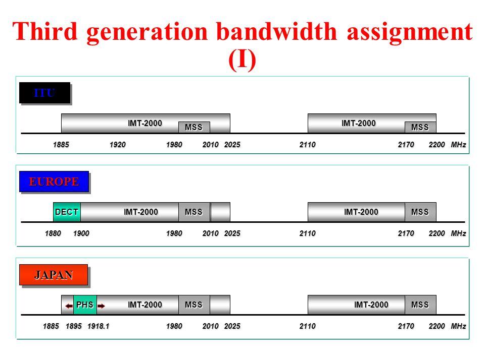 Third generation bandwidth assignment (I)