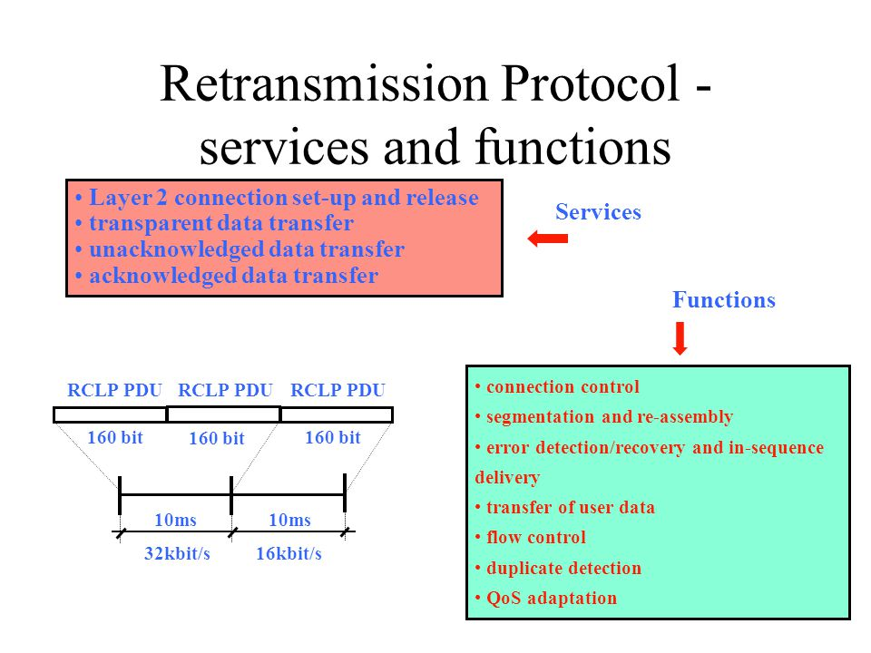 Retransmission Protocol - services and functions