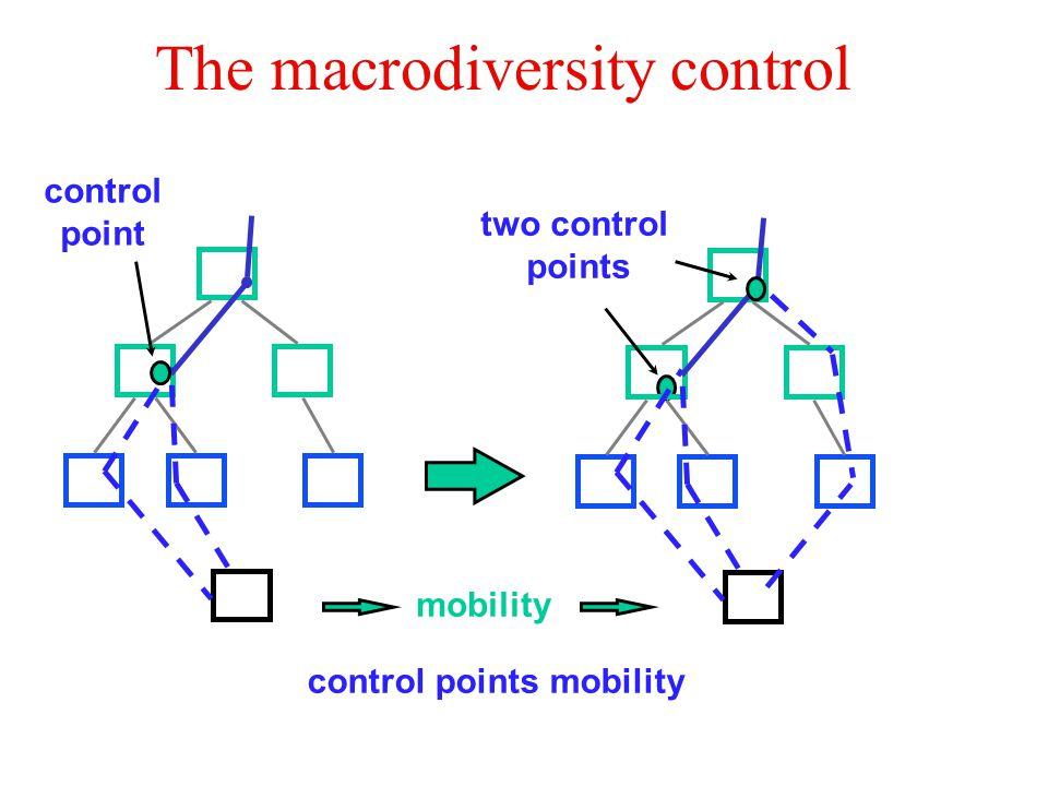 The macrodiversity control