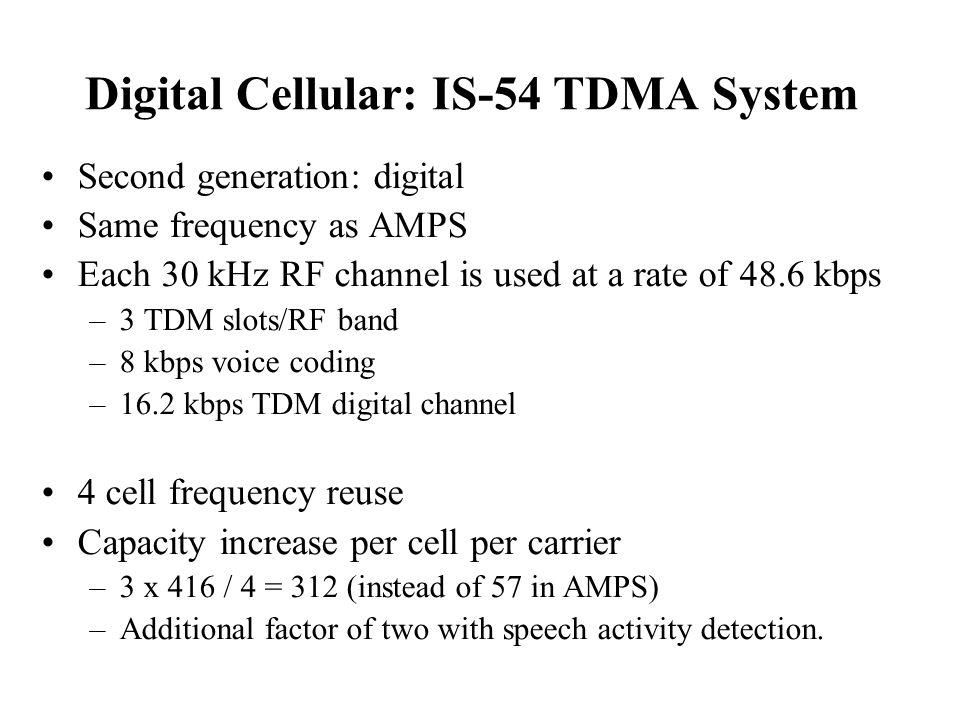 Digital Cellular: IS-54 TDMA System