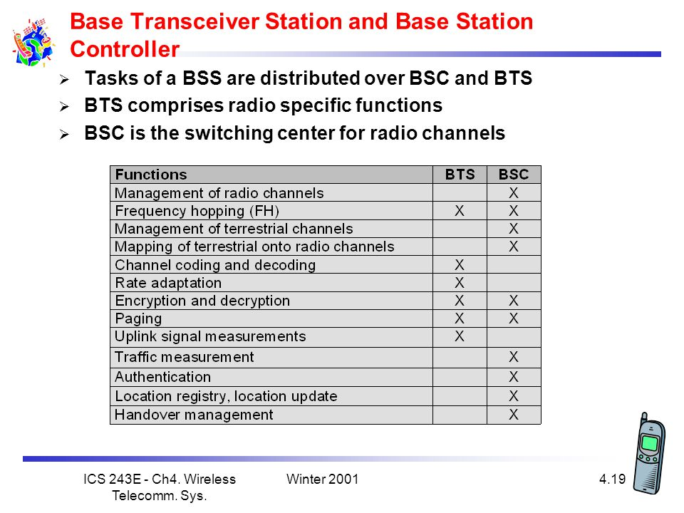 Base Transceiver Station and Base Station Controller