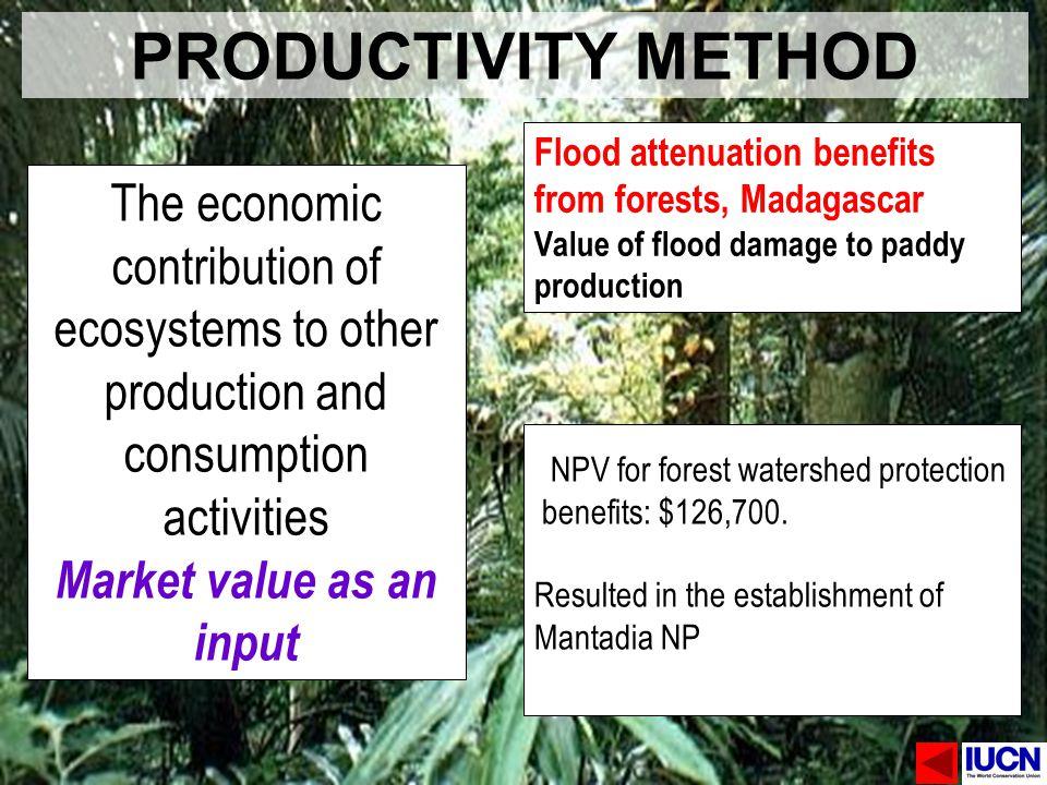 Market value as an input