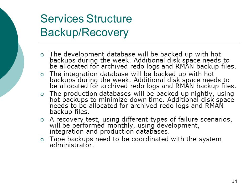 Services Structure Backup/Recovery