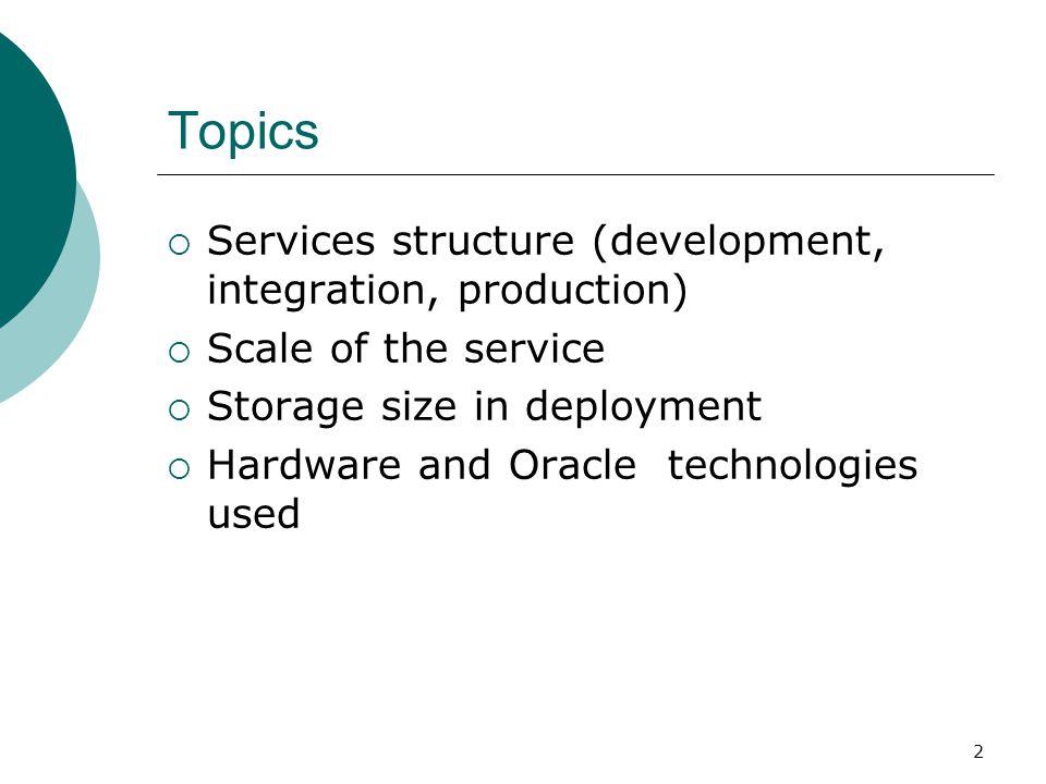 Topics Services structure (development, integration, production)