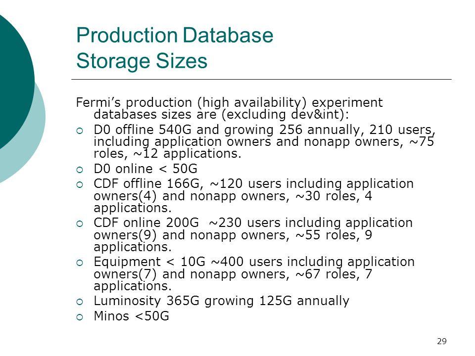 Production Database Storage Sizes