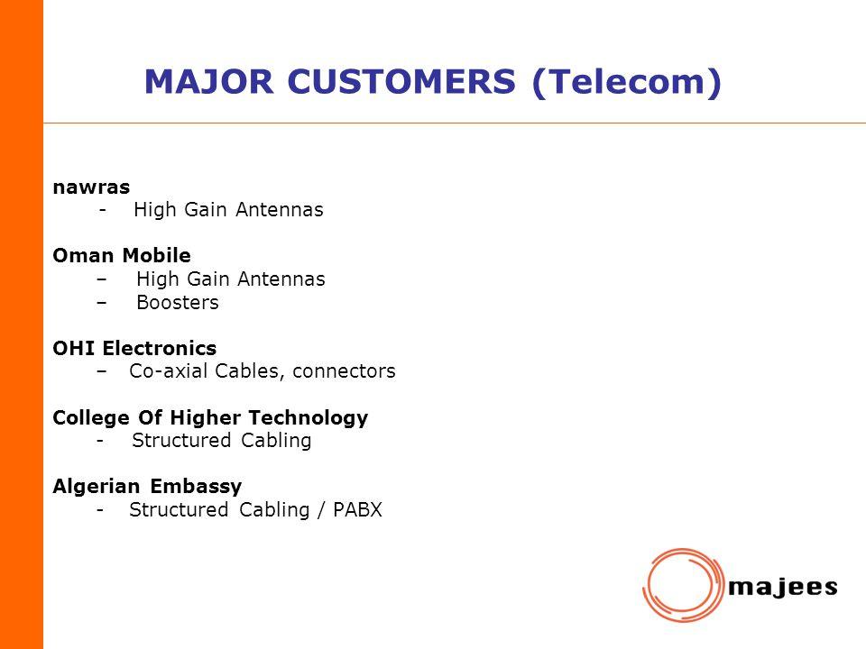 MAJOR CUSTOMERS (Telecom)