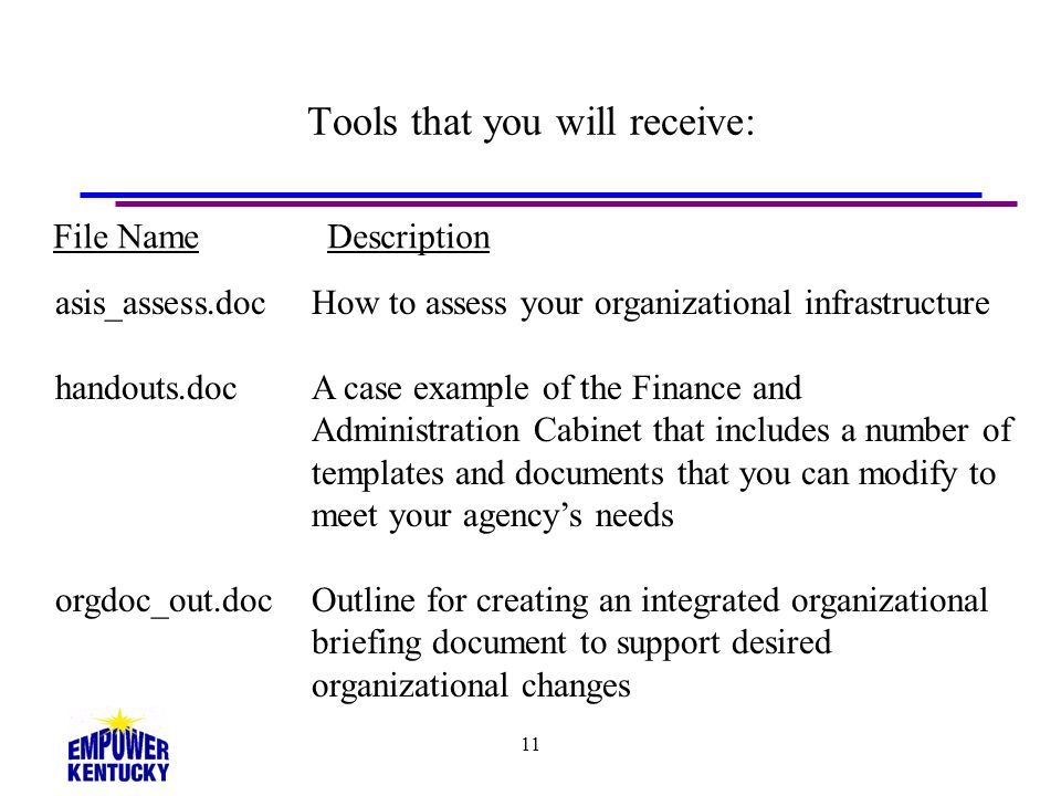 Tools that you will receive: