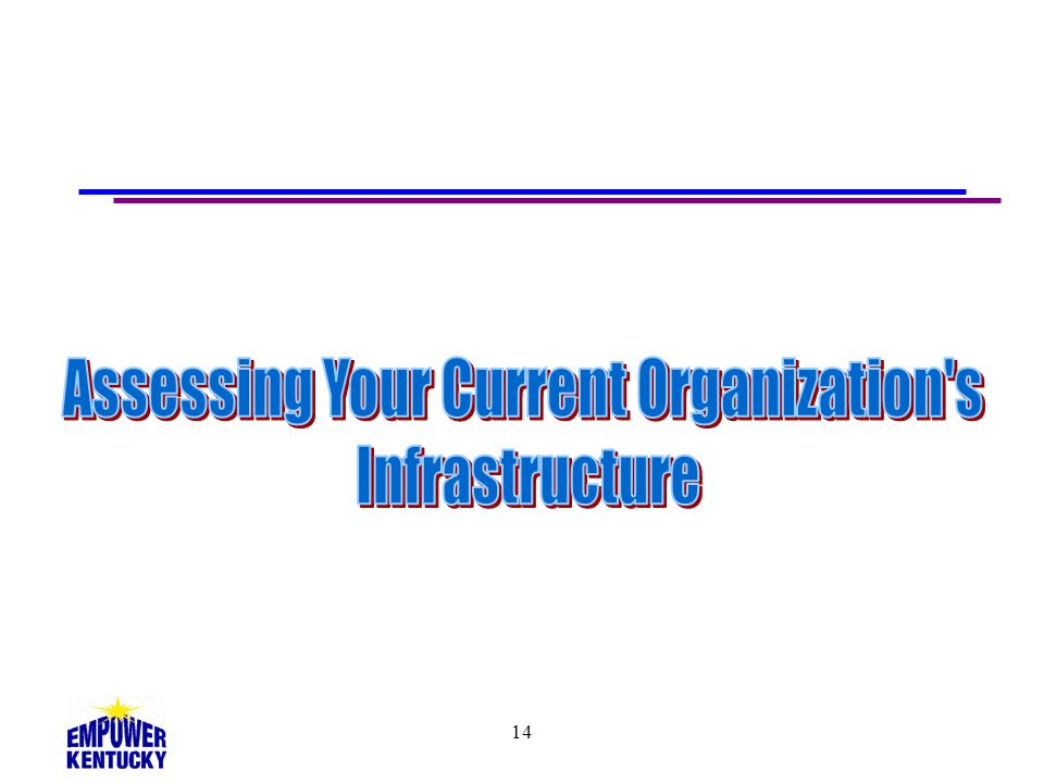Assessing Your Current Organization s
