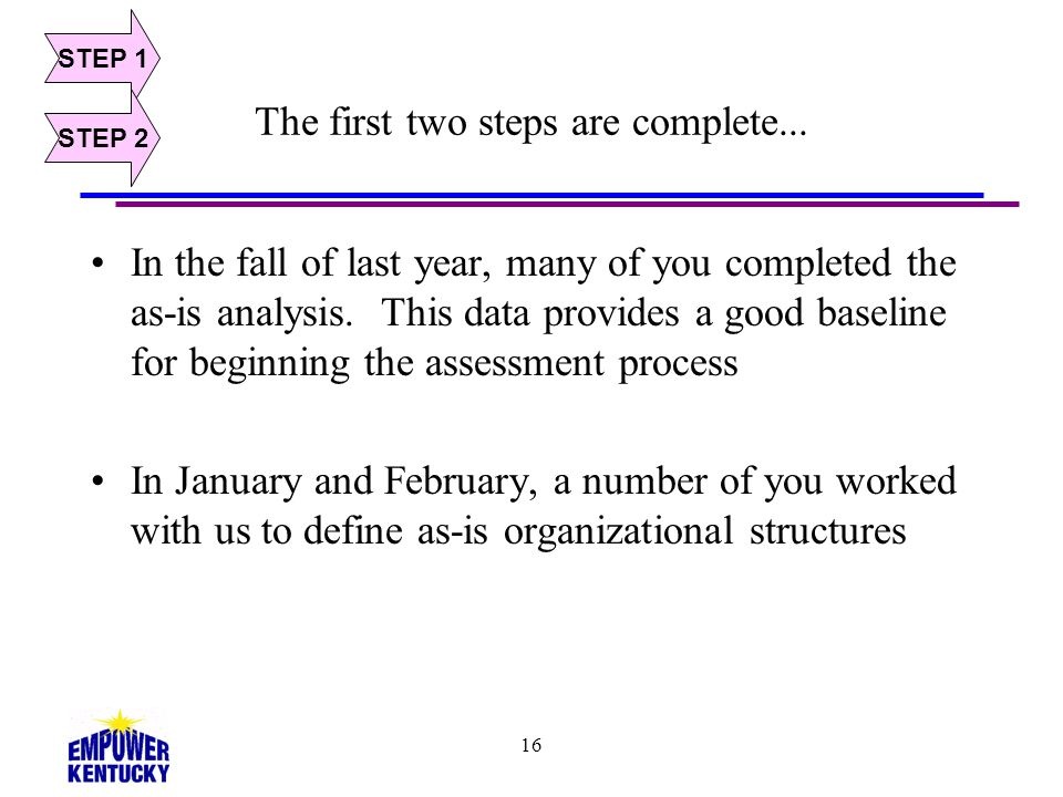 The first two steps are complete...