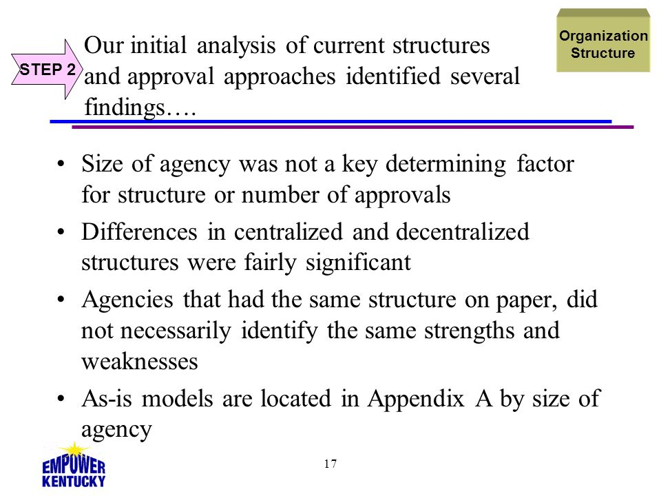 As-is models are located in Appendix A by size of agency