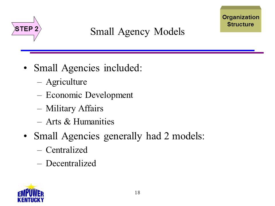 Small Agencies included: