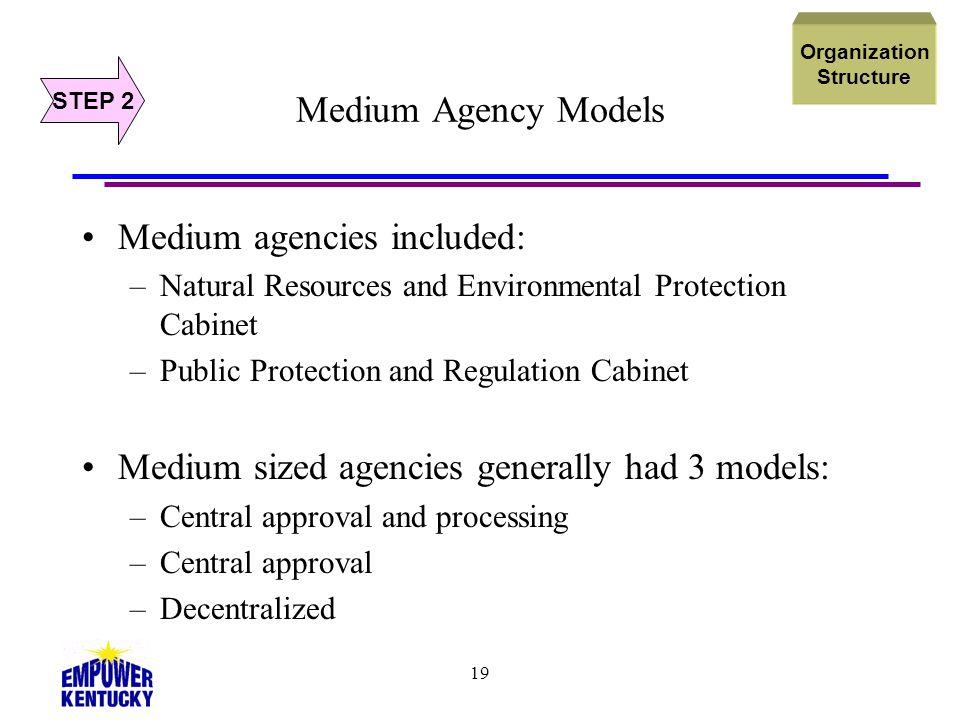 Medium agencies included: